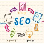How Often to Refresh Your SEO Efforts